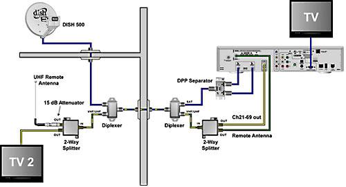 dish network satellite wiring diagram zl 3356  dish network wiring diagram hopper download diagram  dish network wiring diagram hopper
