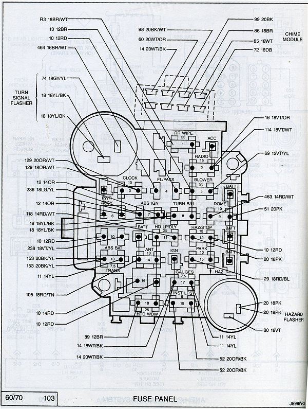 [DIAGRAM_34OR]  2000 Jeep Cherokee Fuse Location Free Download Wiring Diagram - 2002 Gmc  3500 Wiring Schematic for Wiring Diagram Schematics | 1991 Jeep Cherokee Fuse Panel Diagram |  | Wiring Diagram Schematics