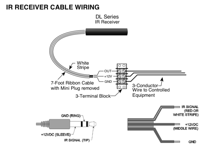 Enjoyable Ir Blaster Wiring Wiring Diagram Wiring Cloud Itislusmarecoveryedborg