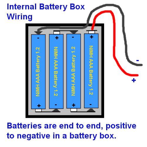 [DHAV_9290]  FZ_1800] Wiring Diagram Battery Box | Aaa Battery Box Wiring Diagram 4 |  | Mecad Trons Mohammedshrine Librar Wiring 101