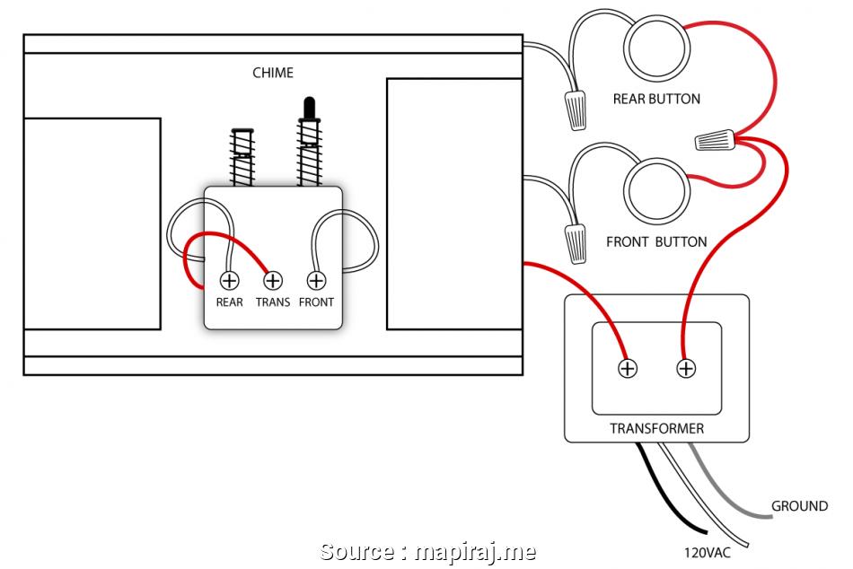 [SCHEMATICS_44OR]  DY_5625] Vivint Solar Wiring Diagram Free Diagram | Vivant Solar Wiring Diagram |  | Itis Stre Over Marki Xolia Mohammedshrine Librar Wiring 101