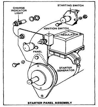 [SCHEMATICS_4UK]  WZ_3230] Integrated Starter Generator Wiring Diagram Free Diagram | Integrated Starter Generator Wiring Diagram |  | Barba Hylec Pap Rect Mohammedshrine Librar Wiring 101