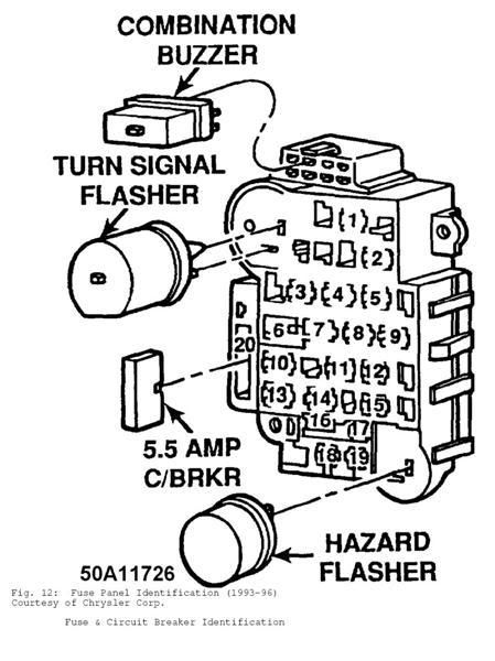 [DHAV_9290]  96 Jeep Fuse Box 1978 Ford Mustang Ii Wiring Diagram -  isset.the-damboel-37.florimunt.fr | 1993 Jeep Grand Cherokee Fuse Box Location |  | isset.the-damboel-37.florimunt.fr