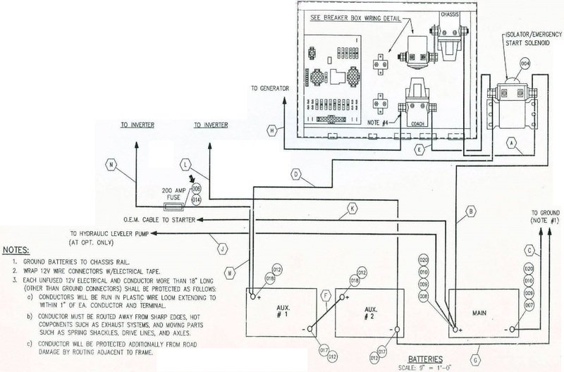 Gn 7356  1993 Fleetwood Bounder Wiring Diagram Engine