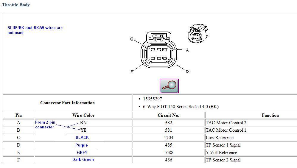 [TBQL_4184]  HO_3999] Throttle Body Wire Diagram Download Diagram | Chevy Throttle Body Wiring Diagram |  | Hapolo Viewor Vira Mohammedshrine Librar Wiring 101