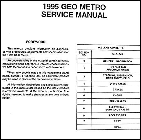 Tremendous Geo Metro Fuse Box Wiring Diagram Wiring Cloud Monangrecoveryedborg