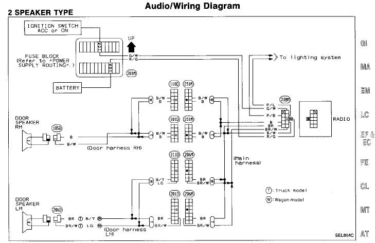 SF_9843] Nissan D21 Wiring Diagram Together With Nissan Pickup Wiring  Diagram Wiring DiagramIntel Rosz Trons Mohammedshrine Librar Wiring 101