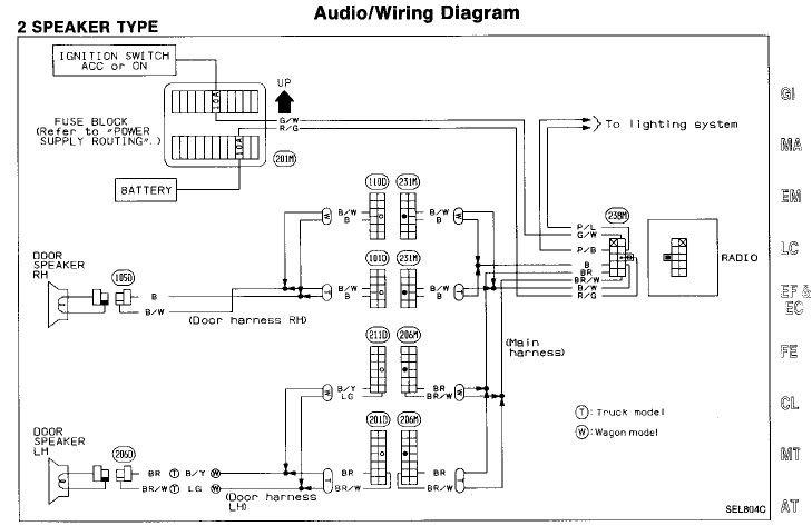 KE_4678] Nissan D21 Wiring Diagram Together With Nissan Pickup Wiring  Diagram Download DiagramIntel Rosz Trons Mohammedshrine Librar Wiring 101