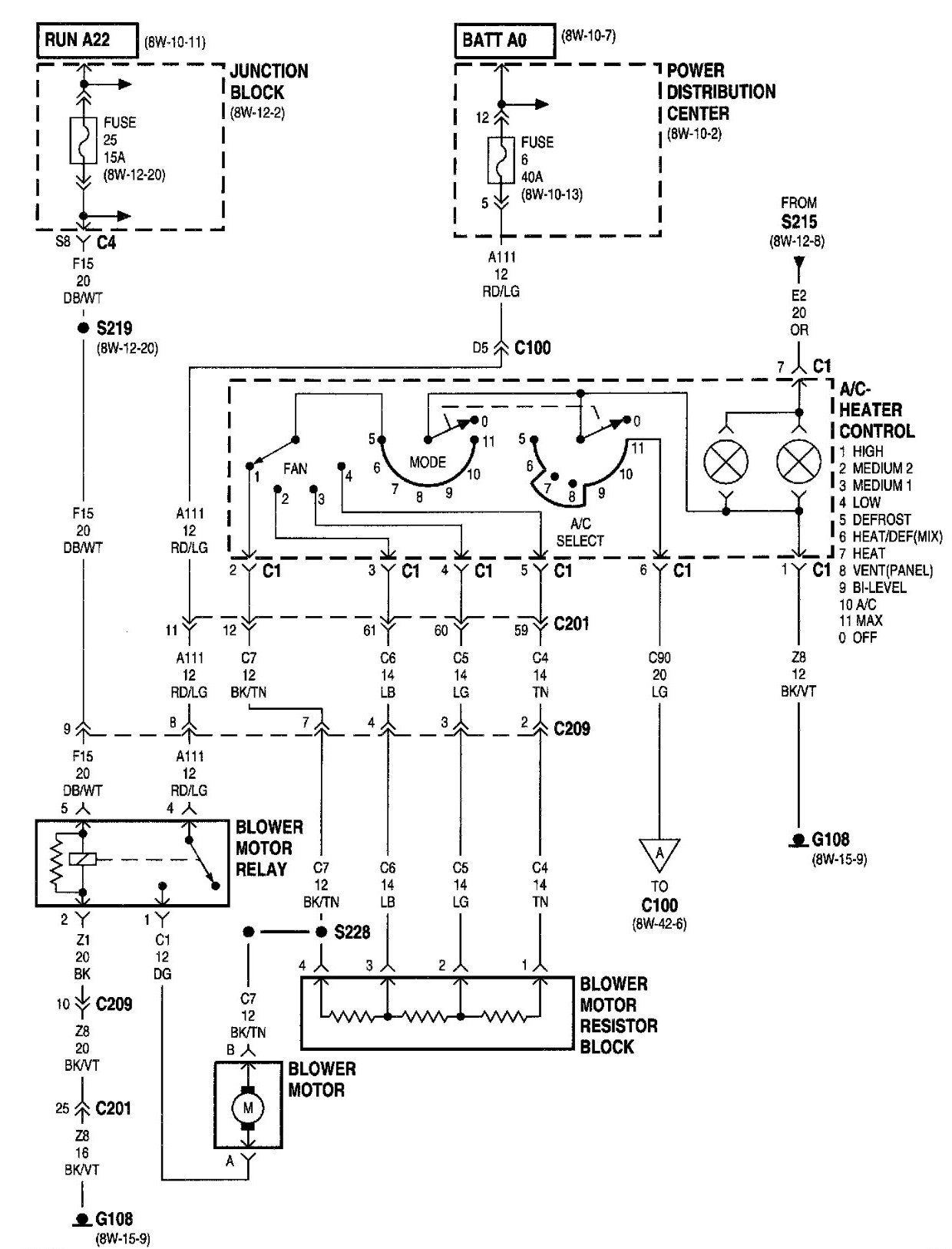 2000 jeep cherokee wiring - wiring diagram page chin-owner -  chin-owner.granballodicomo.it  granballodicomo.it