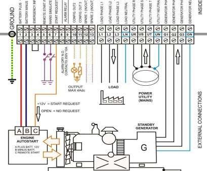 [SCHEMATICS_49CH]  BB_6387] Generac Engine Wiring Diagram | Wiring Diagram Starter 6500gp Generac |  | Push Emba Mohammedshrine Librar Wiring 101