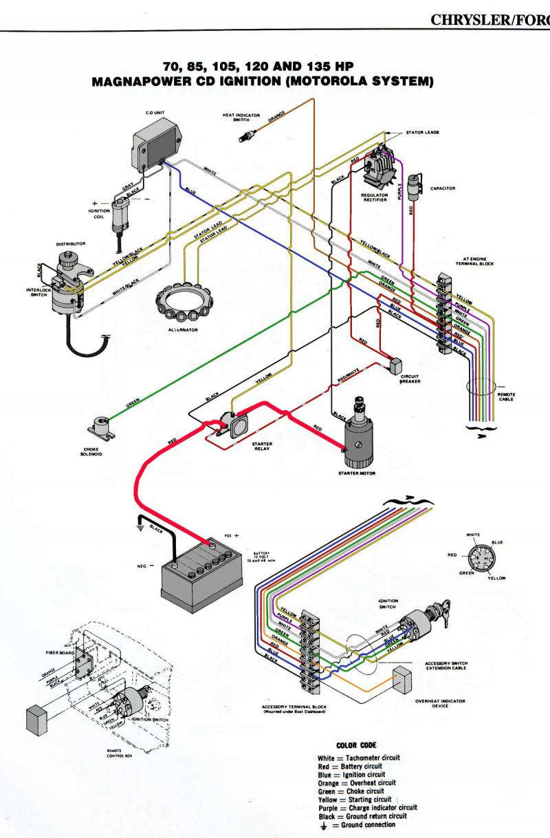HK_2781] 85 Force Outboard Wiring Schematic Wiring Diagram