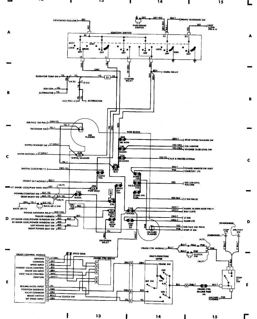 Astounding 1988 Jeep Yj Wiring Harness Diagram Wiring Diagram Wiring Cloud Ittabpendurdonanfuldomelitekicepsianuembamohammedshrineorg