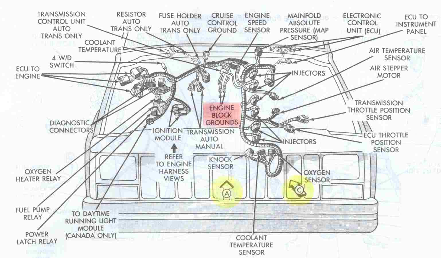 Admirable 1989 Jeep Cherokee Engine Diagram Wiring Diagram Read Wiring Cloud Grayisramohammedshrineorg