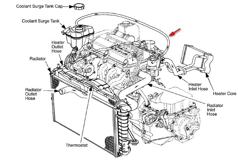 1991 Saturn Sl2 Engine Diagram Wiring Diagram Corsa Corsa Pasticceriagele It