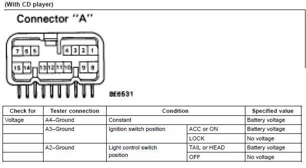 tm_3301] lexus es300 wiring diagram stereo schematic wiring  habi inrebe mohammedshrine librar wiring 101