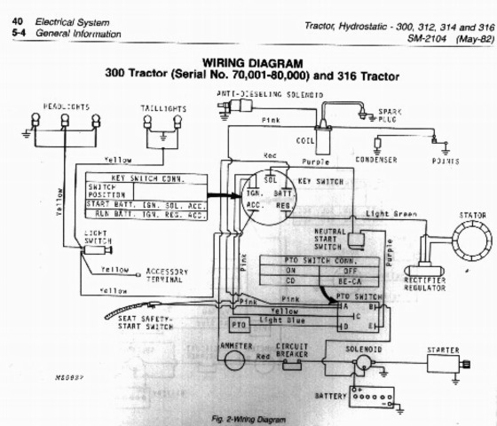 EX_6413] Furthermore John Deere Stx Mower Wiring Diagram As Well John Deere  Download DiagramAmenti Inoma Nful Mohammedshrine Librar Wiring 101
