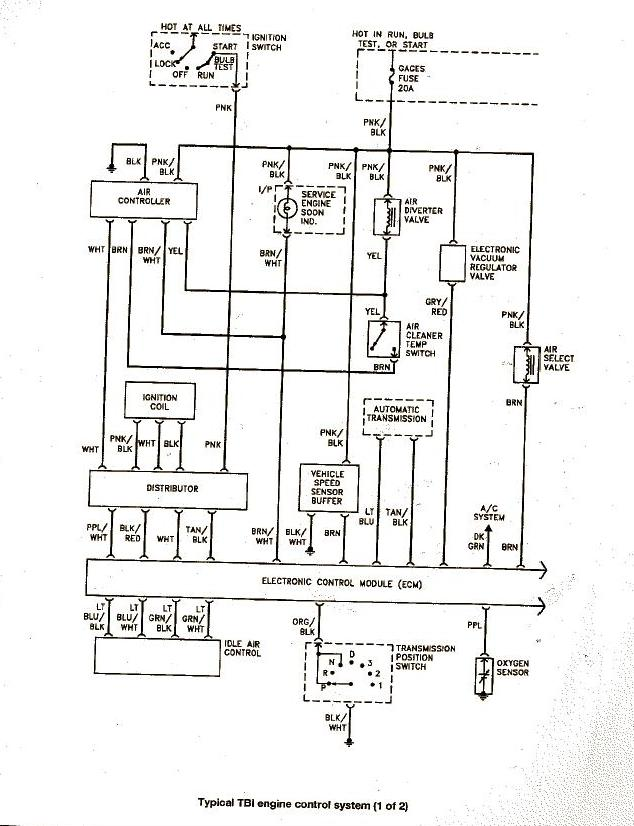 ll_4257] tbi 350 ignition wiring diagram also chevy 350 tbi wiring harness  download diagram  eachi xorcede mohammedshrine librar wiring 101