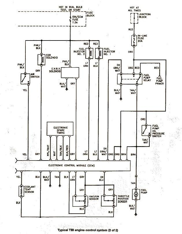 1989 Chevy Ignition Wiring Diagram Wiring Diagram Grab Grab Lastanzadeltempo It