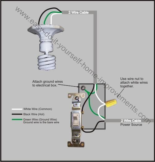 Astounding Light Switch Wiring Diagram Wiring Cloud Icalpermsplehendilmohammedshrineorg