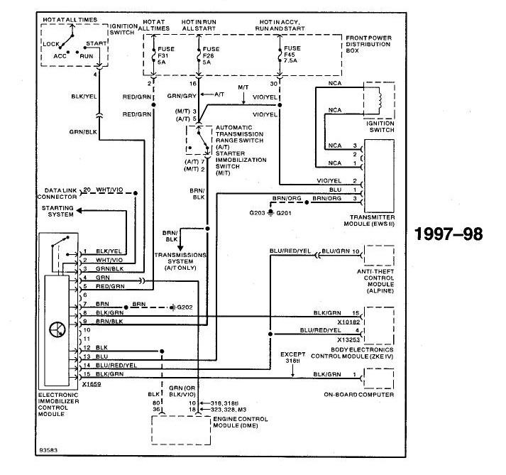 Bmw E36 Ews 2 Wiring Diagram