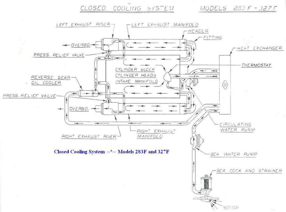 Wz 6077  283 Chevy Engine Distributor Diagram Free Diagram