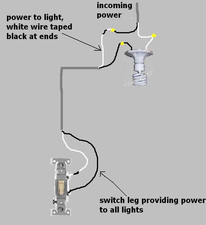 Lb 5444 Wiring Diagram Single Switch