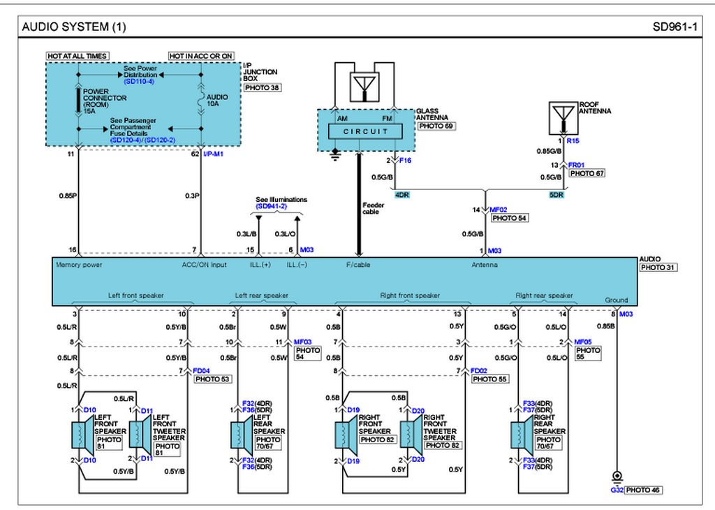 Magnificent 2004 Kia Spectra Radio Wiring Diagram Collection Wiring Diagram Sample Wiring Cloud Picalendutblikvittorg