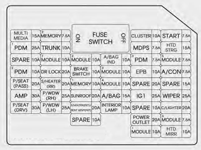 Dv 2295 Kia Sedona Fuse Box Diagram Further 2004 Kia Optima Obd Connector On Schematic Wiring