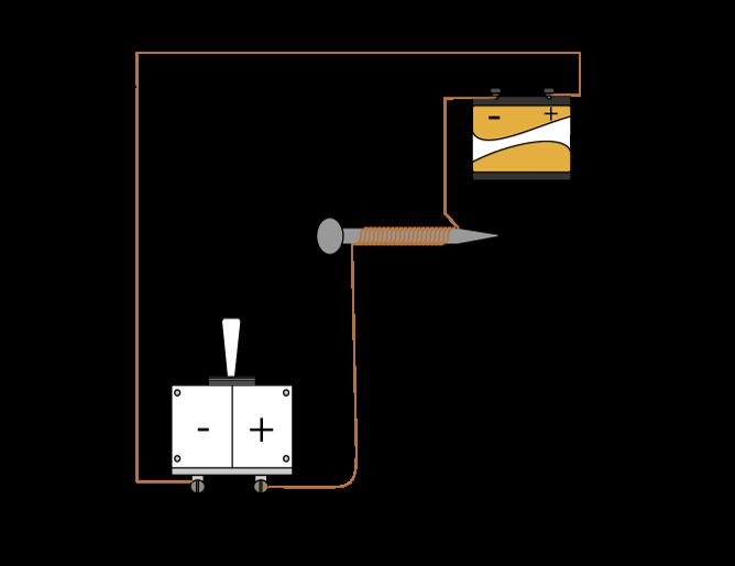 Groovy Electromagnetic Induction Experiment Science Project Education Com Wiring Cloud Icalpermsplehendilmohammedshrineorg