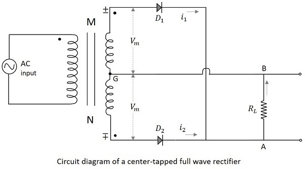Admirable Electronic Circuits Full Wave Rectifiers Wiring Cloud Staixaidewilluminateatxorg