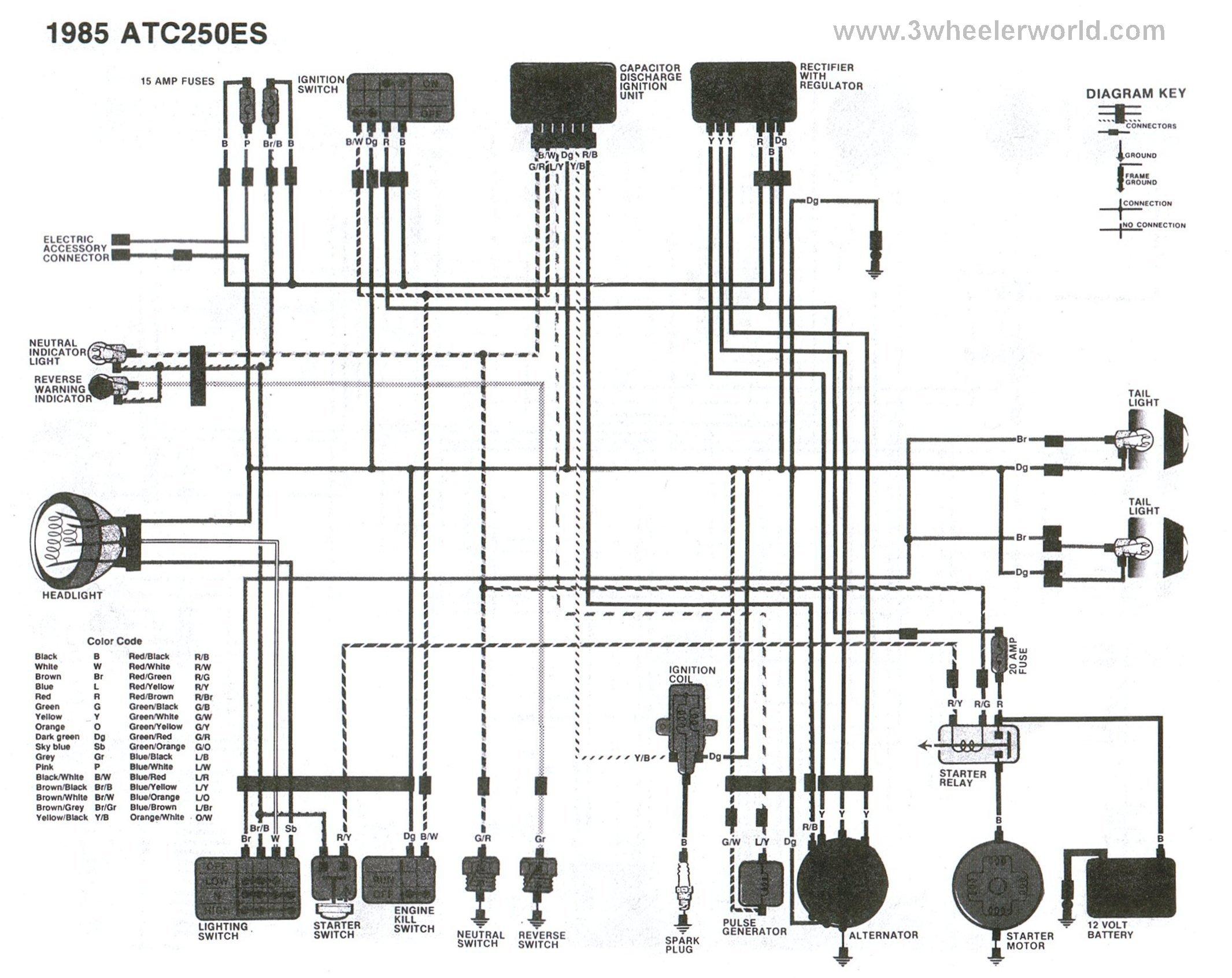 DH_8306] Wiring Diagram For 1986 Honda Trx 250 Free Diagram | Trx 250r Wiring Schematic |  | Ical Ixtu Lukep Terch Itive Kargi Boapu Mohammedshrine Librar Wiring 101