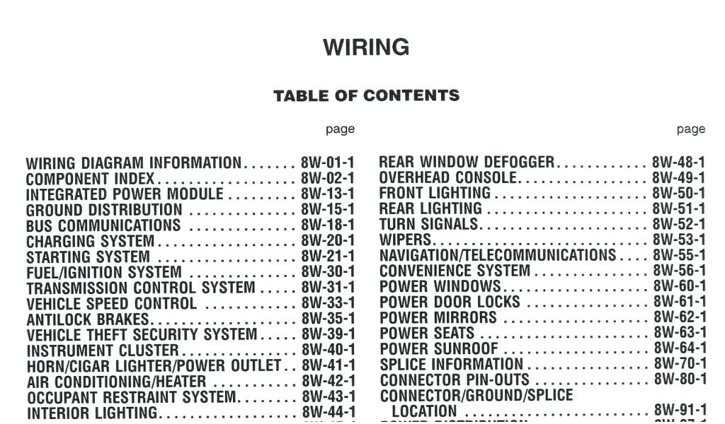 2011 Chrysler Town And Country Wiring Diagram Wiring Diagram Data