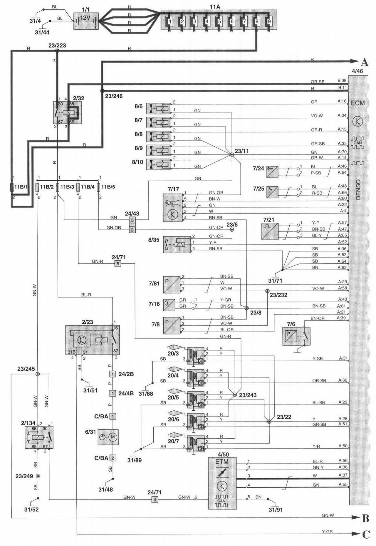 2001 Volvo S80 Fan Wiring Diagram - Lexus Sc400 Engine Diagram for Wiring  Diagram SchematicsWiring Diagram Schematics