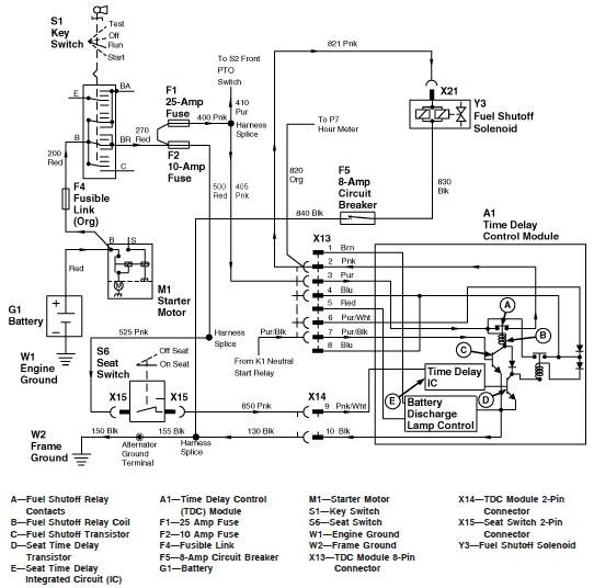 wiring john deere f911 wiring diagram full hd