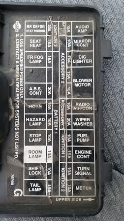 WM_8282] 96 Nissan Truck Fuse Box Schematic WiringIxtu Trofu Eatte Mohammedshrine Librar Wiring 101
