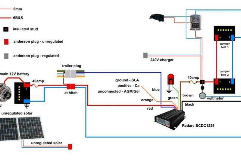 cw_3225] wiring diagram travel trailer wiring diagram  spoat jebrp proe hendil mohammedshrine librar wiring 101