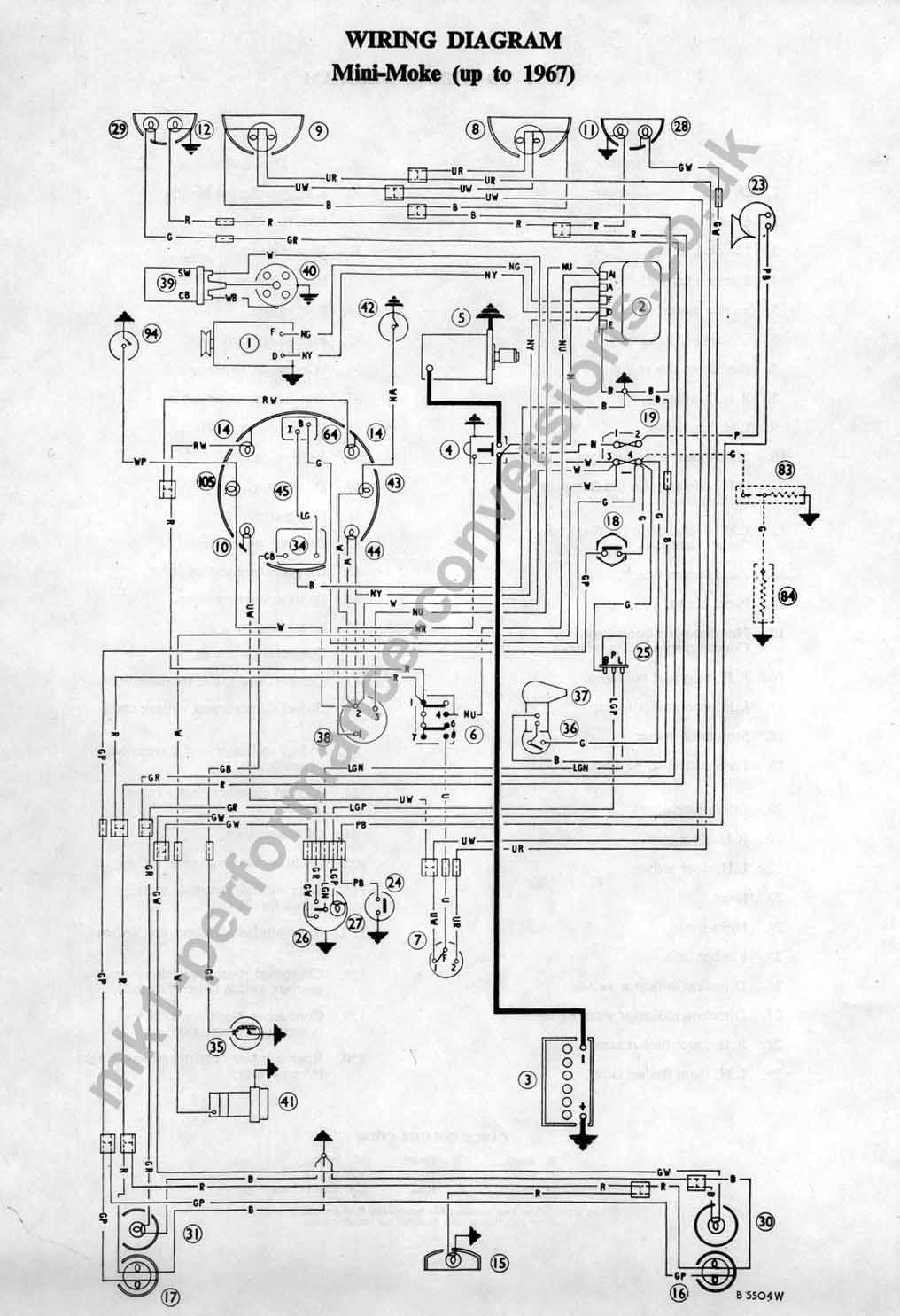 fv_2325] morris minor wiring diagram furthermore morris minor ... 1969 mini cooper wiring diagram 1969 camaro engine wiring diagram tzici mepta mohammedshrine librar wiring 101