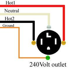 Fine How To Wire 240 Volt Outlets And Plugs Electrical In 2019 Home Wiring Cloud Mousmenurrecoveryedborg