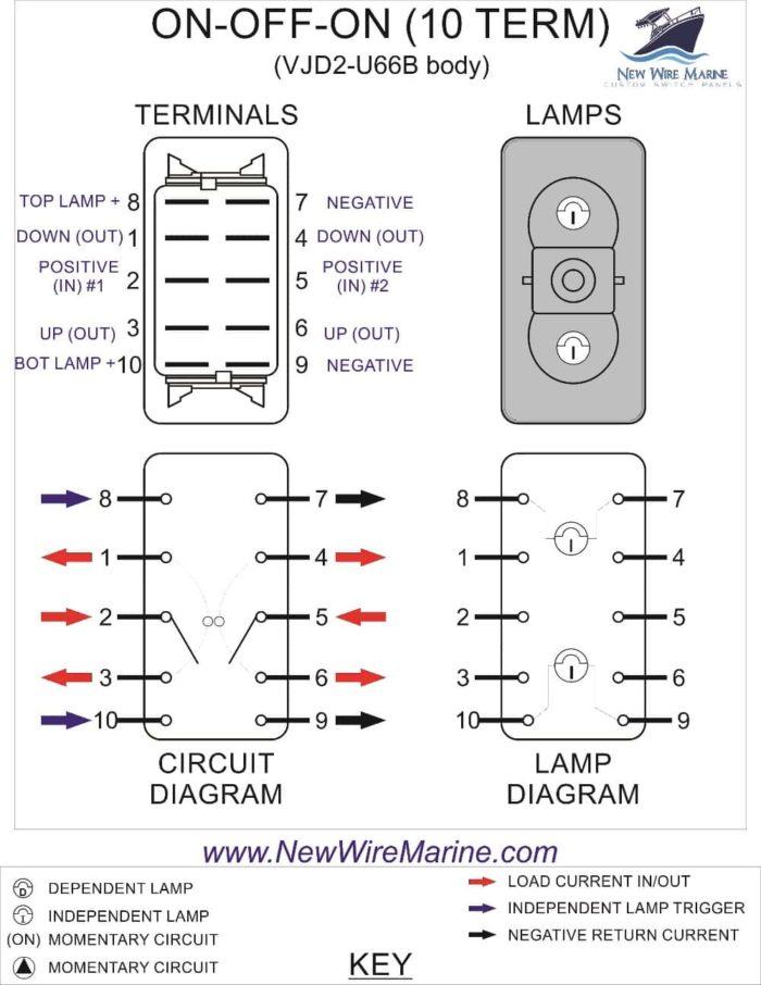Terrific On Off On Backlit Rocker Switch Carling Vjd1 New Wire Marine Wiring Cloud Picalendutblikvittorg
