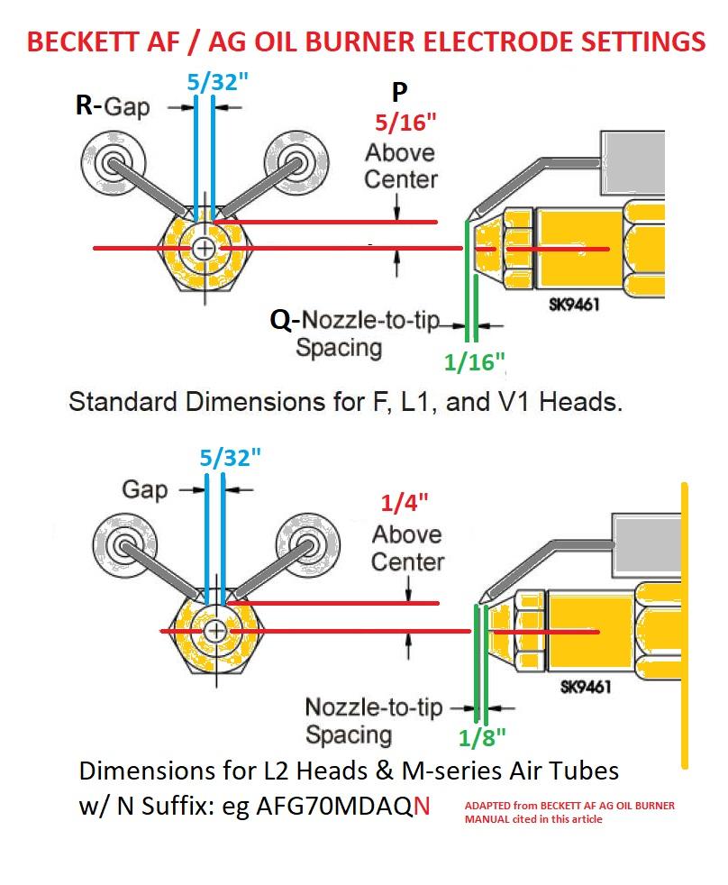 [SCHEMATICS_43NM]  SG_6072] Wayne Oil Burner Wiring Diagram For Basic Schematic Wiring   Wayne Oil Burner Wiring Diagram For Basic      Hist Mecad Gho Emba Mohammedshrine Librar Wiring 101