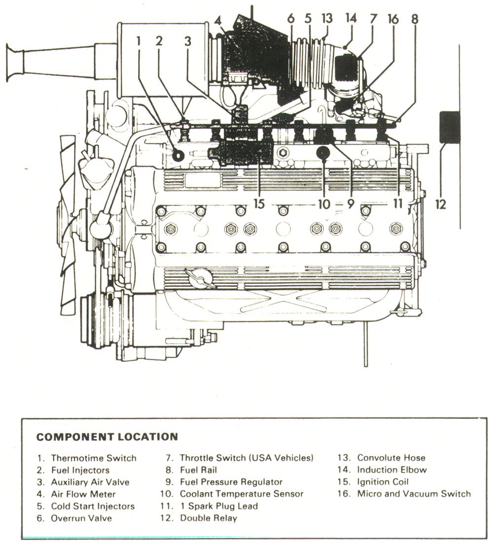 BM_2207] Dodge Ram Underhood Wiring Diagram For 1985 Schematic WiringLing Phan Phan Diog Unre Phae Mohammedshrine Librar Wiring 101