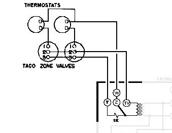 Sensational Taco 570 Zone Valve Wiring Wiring Diagram Database Wiring Cloud Ymoonsalvmohammedshrineorg