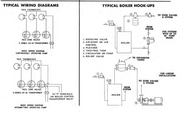 Brilliant Taco Zvc404 Wiring Free Download Wiring Diagram Schematic Basic Wiring Cloud Photboapumohammedshrineorg