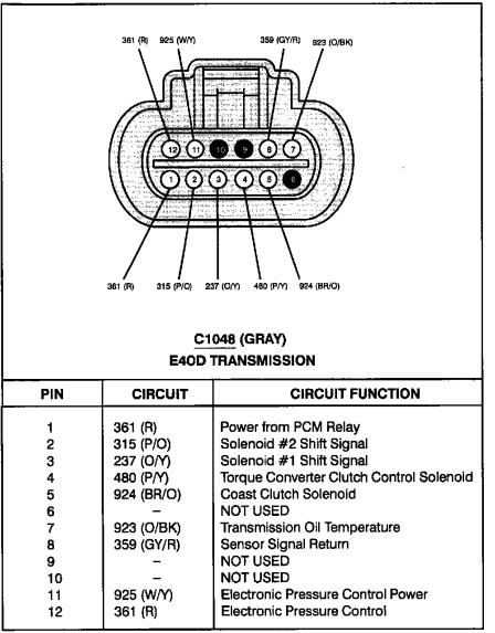 WZ_3466] Transmission Diagram Also Ford E4Od Transmission Wiring Diagram  Download DiagramBrece Hendil Mohammedshrine Librar Wiring 101
