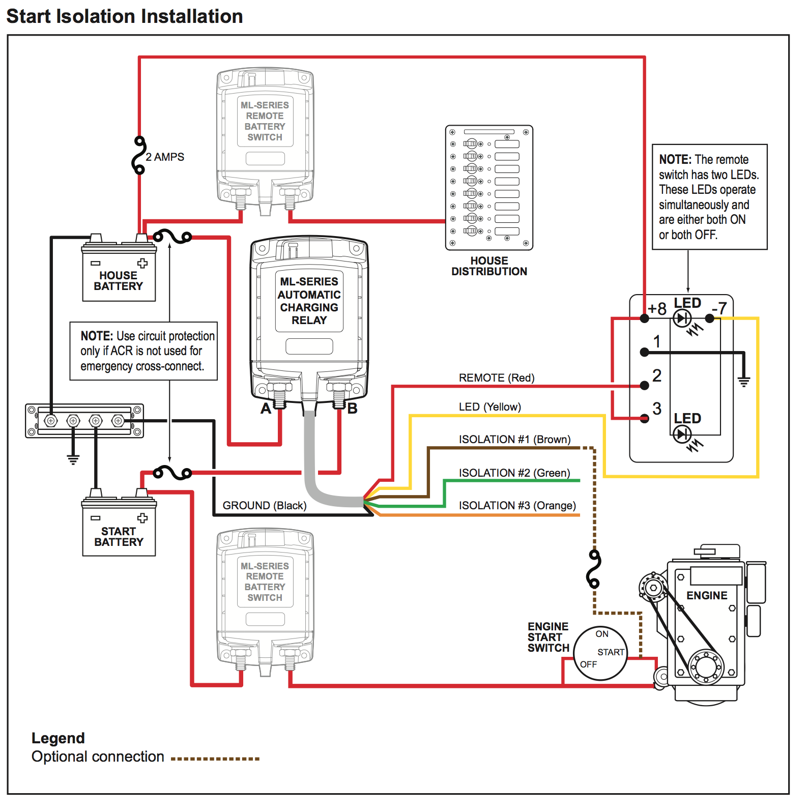 [DIAGRAM_4FR]  VN_1964] Switch Wiring Diagram Rv Solar Panel Wiring Diagram Blue Sea  Systems Wiring Diagram | Seachoice Wiring Diagram |  | Spon Kesian Illuminateatx Librar Wiring 101