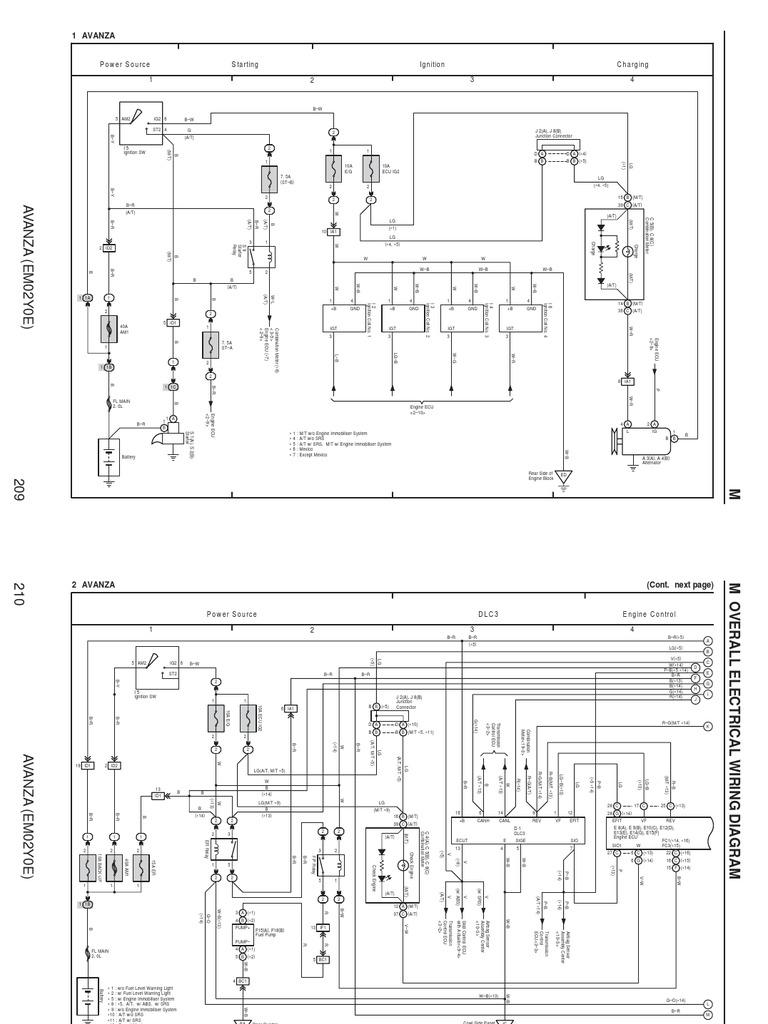 FK_3993] Toyota Avanza Car Wiring Diagram Free DiagramProps Vira Mohammedshrine Librar Wiring 101