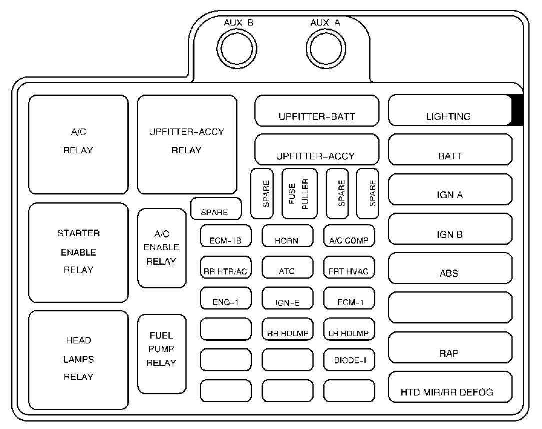 Brilliant 2000 Gmc Safari Van Fuse Box Wiring Diagram Data Schema Wiring Cloud Overrenstrafr09Org