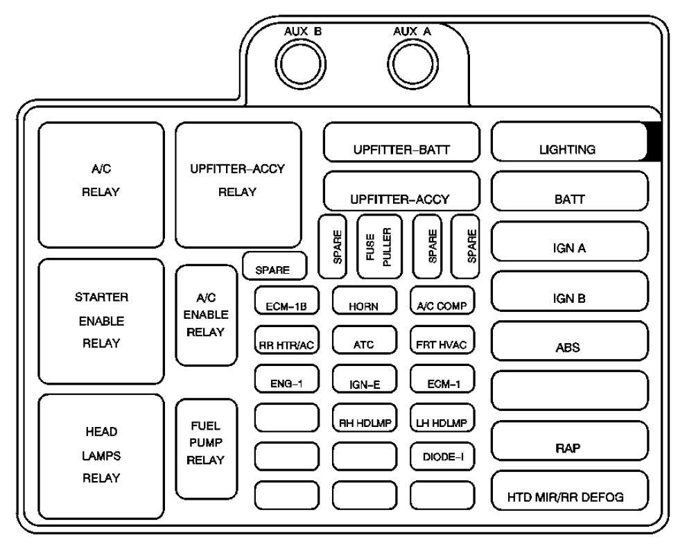 BL_4592] Astro Van Fuse Boxes Wiring DiagramEmba Xempag Tixat Mohammedshrine Librar Wiring 101