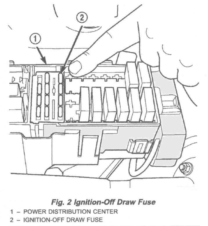 Miraculous 2000 Jeep Cherokee Fuse Box Fuel Wiring Diagram M6 Wiring Cloud Grayisramohammedshrineorg