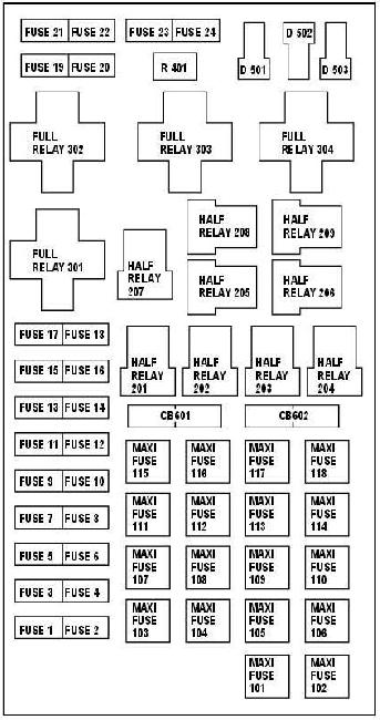 Peachy 19972002 Ford Expedition Fuse Box Diagram Fuse Diagram Wiring Cloud Icalpermsplehendilmohammedshrineorg